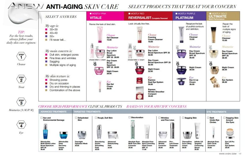 Anew_Skin_Care_Guide_2015_ENjpg_Page9