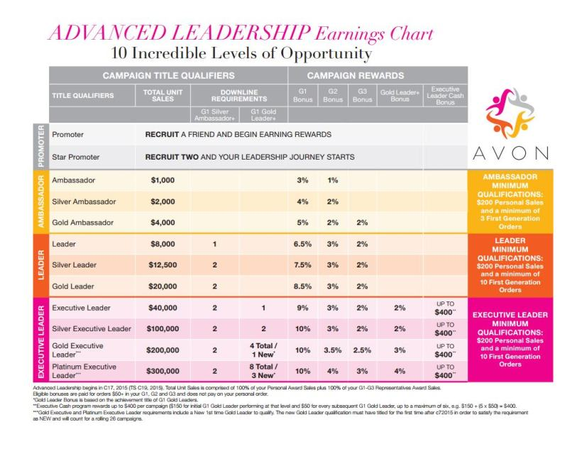advanced-leadership-earnings-chart-enjpg_page1